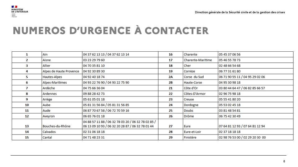 Numéros et Fréquences d'Urgence NUMEROS_AMTERNATIFS_URGENCES_01