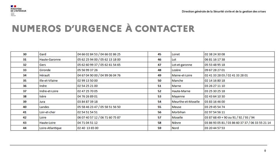 Numéros et Fréquences d'Urgence NUMEROS_AMTERNATIFS_URGENCES_02