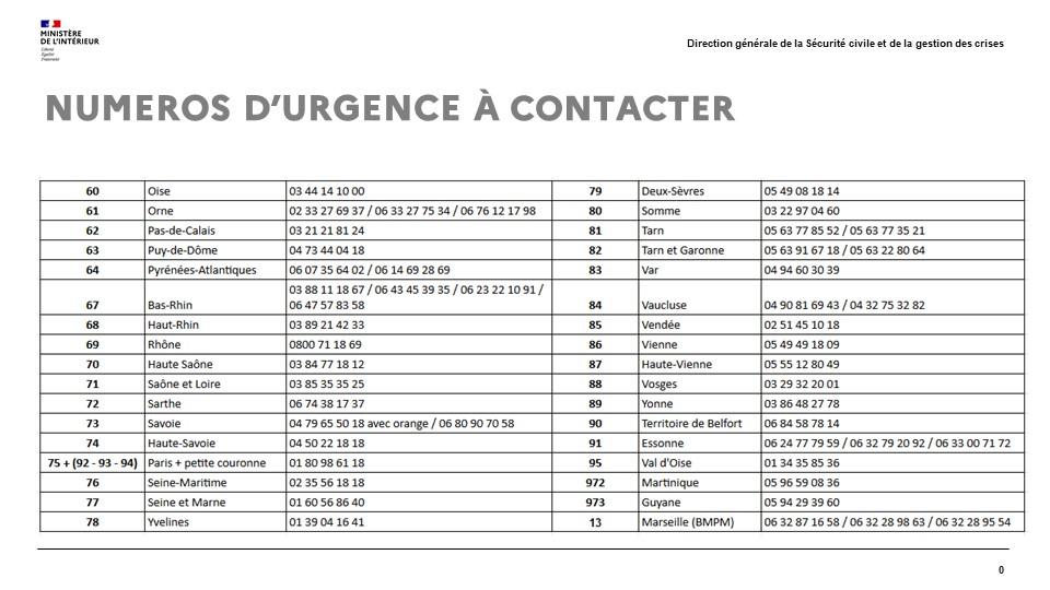Numéros et Fréquences d'Urgence NUMEROS_AMTERNATIFS_URGENCES_03